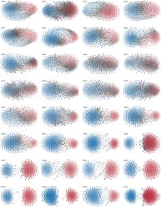 See Congress polarize over the past 60 years, in one beautiful chart