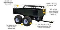 The Agri-Fab Tandem Axle ATV Trailer is extra long and has larger tires for bigger loads. Utv Trailers, Trailer Coupler, Polaris Atv, Overland Trailer, Trailer Build, Bug Out Vehicle, Utility Trailer, Fender Flares, Tandem
