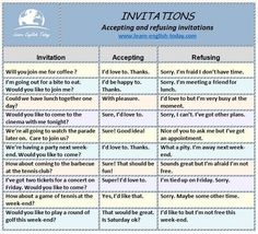 Making Invitations - Accepting and Refusing Invitations