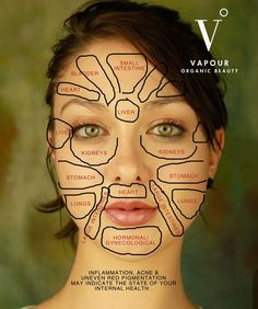 Acne, Inflammation and Redness may indicate internal health issues. This face chart can be used to investigate your internal health.