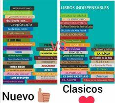 97 Ideas De Books En 2021 Libros Para Leer Libros De Leer Libros Para Leer Juveniles