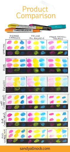 Comparison: Distress Crayons, Oil Pastels, and Gelatos – Sandy Allnock