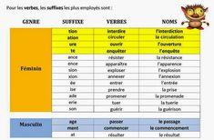 J'aime la langue française: La nominalisation