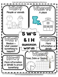 RL&RI.2.1 5WS AND H QUESTION WORDS ANCHOR CHART WHO, WHAT, WHEN, WHERE, WHY, HOW - TeachersPayTeachers.com