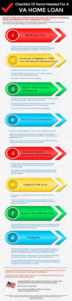 5 Steps to Qualify for a Home Loan Infographic Infographic, Real - fresh 6 chase mortgage statement