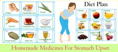 Prevent the causes of stomach pain. Home Remedies for Stomach Upset Relief. Best Homemade Medicine for gastric pain. Tips to treat stomach infection at home