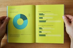 IBM 2007-2008 Corporate Responsibility Report by Brandt Brinkerhoff, via Behance