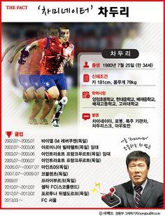 [한국 이라크] 차두리, '폭주 기관차'로 불리기 까지 [더팩트   김민수 인턴기자] 차두리(34·FC 서울)의 활약이 눈부시다. 차두리는 슈틸리케호에서 없어서는 안 되는 중요한 선수로 떠오르고 있다