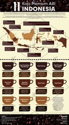 Indonesian Coffe: The best Coffee Barista, Coffee Menu, Coffee Poster, Coffee Cafe, My Coffee, Coffee Drinks, Coffee Shop, Coffee Facts, Coffee Quotes