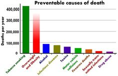 Yikes! Such a complete shame that so many deaths occur every year due to very preventable means. #besafe