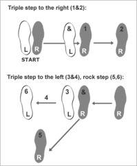 D F De Ea Fc A F E D on Basic Foxtrot Dance Steps Diagram