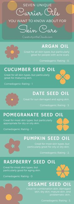 If you are looking for natural and non-toxic ways to take care of your skin check out this list of seven unique carrier oils for skin care! #carrieroils#skincare