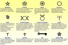 Wiccan Symbols For Protection | Symbols, tools and ceremonies