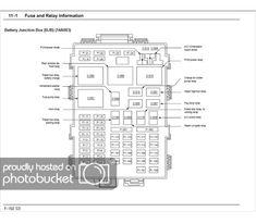 1996 ford f150 fuse box diagram   1995 Ford F-150 Fuse Box ...