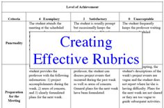 Rubric for resume evaluation