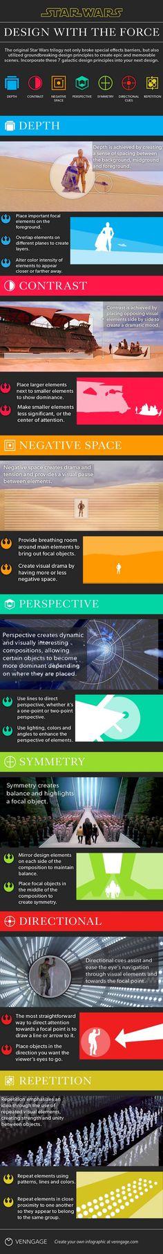 7 Essential Design Principles Star Wars Taught Us