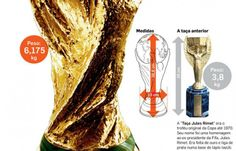 Inside the World Cup trophy