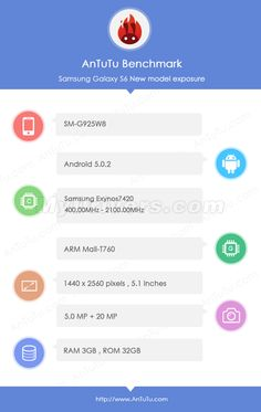 Galaxy S6 Antutu Benchmark