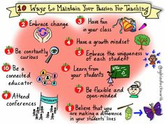 10 Ways to Maintain Your Passion for Teaching
