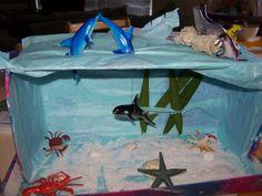 ocean diorama   Here is Thomas' ocean: