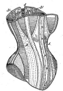 @wench, don't know if you're interested, this pinner has been pinning lots of historic corset patterns. --Pattern for a plus-size corset from ca. 1887; fits approximately a modern 18W