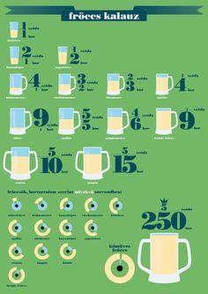 Fröccs!   TarkababateszBlog: Infografikákok :)