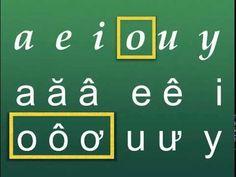 Learn Vietnamese Lesson Speak Vietnamese Talk Vietnamese. How to learn Vietnamese language. Travel to Vietnam and learn the language. Speak fluent Vietnamese...