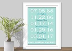 What a difference a day makes, Wall Art Sign - Special Dates, Important Dates, CUSTOM COLORS, Printable, Family Names Birthdays Art by KerriCreatesDigital on Etsy