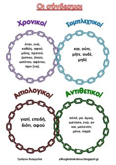 Greek Language, Speech And Language, Craft Activities For Kids, Learning Activities, Learn Greek, School Organisation, Elementary Schools, Primary School, School Levels