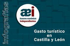 infografías mensuales sobre el gasto turístico en Castilla y León realizadas por Javier Méndez Lirón para asesores económicos independientes