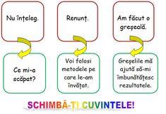 Emotional Intelligence, Classroom Ideas, Parenting, Advice, Map, Design, Tips, Location Map, Peta