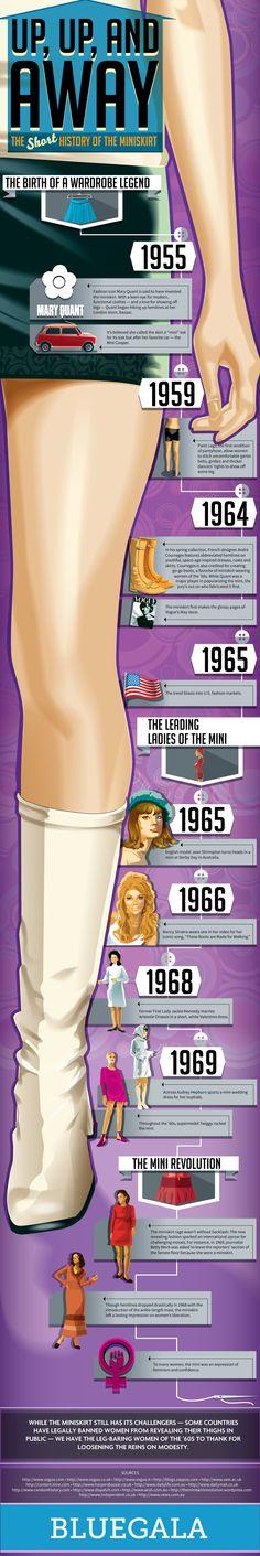 Infographics: History of the Mini Skirt, Bra, Selfie