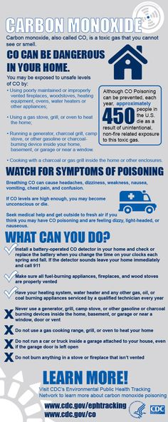 Carbon Monoxide Can Be Dangerous In Your Home