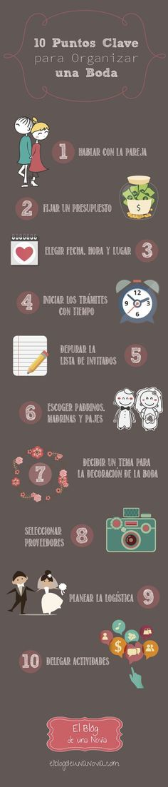10 Puntos claves para organizar una boda. Infografía #ideassoneventos #bodas #ideasbodas #serviciosweddingplanner #organizacióndeunaboda #wedding #weddingplanner #novias #instamoments #instagood #instalife #instabeauty #instawedding #weddingday #weddingdress #instaweddingdress #instaweddingideas #weddingparty #bride #marriage #ceremony #celebrate #instawed #flowers #decoration #infografia