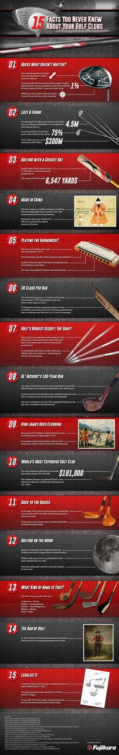 Infographic 15 Facts You Never Knew About Your Golf Clubs | Infographics Creator
