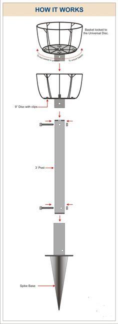 Border Column Kit - Metal Post Extension - Pamela Crawford