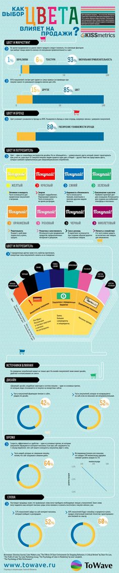 Инфографика: как выбор цвета влияет на продажи: