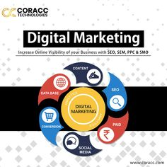Don't waste your time with commitments when you can get guaranteed results. Increase the online visibility of your business with the professional services of Coracc Technologies like #SEO, Social Media, #PPC & #ORM. We empower businesses through a modern Internet Marketing approach to maximize results. . . #callcenter #business #networkmarketing  #businesslife #success #applications #appdevelopment #ios #android #canada #usa Online Marketing Services, Email Marketing, Content Marketing, Affiliate Marketing, Internet Marketing, Seo Analytics, Marketing Approach, Professional Services, App Development