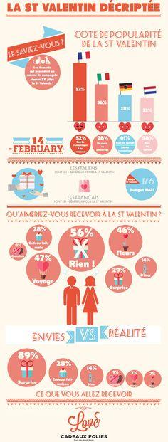 Boyfriend vous êtes one in a million Sweet nouveauté cadeau st-valentin Love You