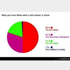 Moms be like..