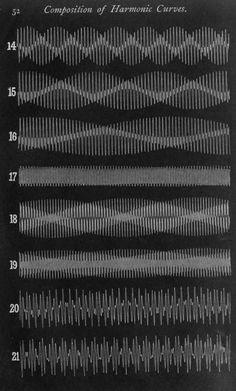 Dark Side of Typography — patternbase: Composition of Harmonic Curves. Studio Musica, Sound Art, Math Art, Generative Art, Joy Division, Sound Design, Music Theory, Sound Waves, Grafik Design