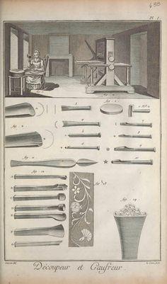 t.3 (1763) - Recueil de planches, sur les sciences, les arts libéraux, et les arts méchaniques : - Biodiversity Heritage Library  -- Embossing
