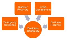 Operational Analysis Template  Project Management