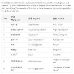 120 useful short sentences with pinyin. Pinyin is the transcription of Mandarin. See more here: https://www.google.no/search?newwindow=1&q=pinyin&spell=1&sa=X&ei=4FvSUrKeD4by4QTU8YDgAg&ved=0CC0QvwUoAA&biw=1920&bih=911