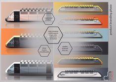 #design #engineering  #productdesign #machine #sketching #industrial #industrialdesign Power Strip, Branding, Electronics, Brand Management, Identity Branding, Consumer Electronics