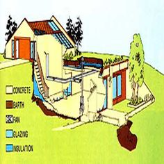 This example of passively heated underground houses shows the benefits of a subterranean, passively solar-heated design that is not only functional but beautifully designed as well. Originally published as Living Roofs, Living Walls, Underground Homes, Mother Earth News, Green Home Decor, House Roof, House 2, Earth Homes, Natural Building