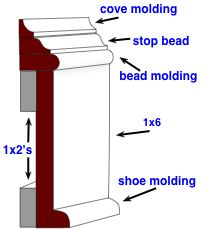 a 5 piece custom baseboard molding - good info on this website - do-it-yourself-help.com