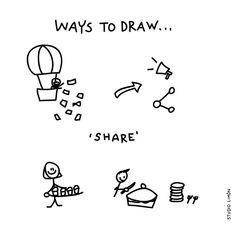 Shared fun is double fun. Word of day 132: share. . . #365waystodrawfestival #share #delen #illustratie #illustration #tekening #waystodraw #icons #sketchnote #visualnote #graphicrecording #getekendverslag #getekendenotulen #zakelijktekenen #visuelenotulen #visueelnotuleren #tekening #studiolimon #haarlem #amsterdam #denbosch #dailydrawing
