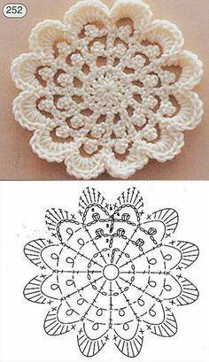 Transcendent Crochet a Solid Granny Square Ideas. Inconceivable Crochet a Solid Granny Square Ideas. Crochet Coaster Pattern, Crochet Motifs, Crochet Flower Patterns, Crochet Diagram, Crochet Chart, Crochet Squares, Crochet Granny, Crochet Designs, Crochet Doilies