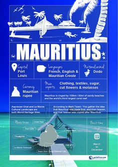 Mauritius Country Information infographic. Mauritius Honeymoon, Mauritius Travel, Mauritius Island, Fiji Islands, Cook Islands, Africa Destinations, Travel Destinations, Mauritius Capital, Best Travel Guides